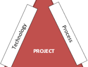 Project: Process - Technology - People